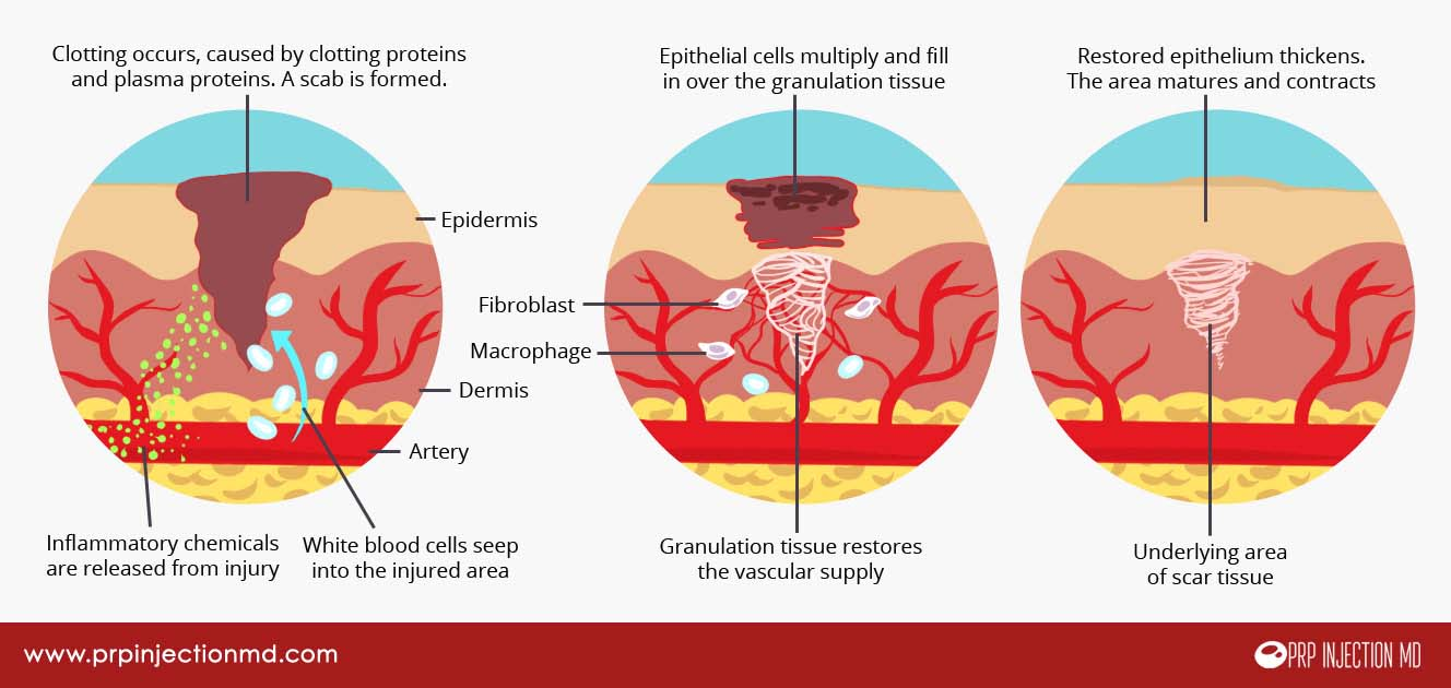 dermatology-for-age-reversal